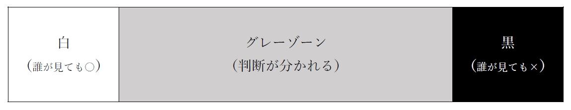 代表税理士 藤田賢